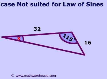 Problem solving involving law of cosines